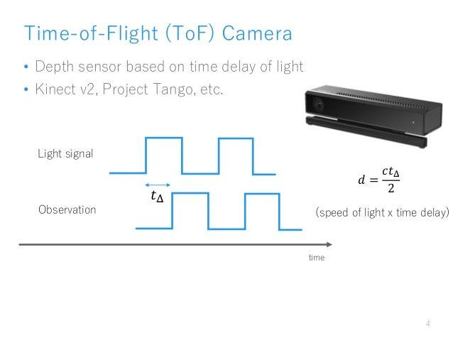 MIRU2016 invited talk - Recovering Transparent Shape from Time-of-Flight Distortion (CVPR 2016) Slide 3