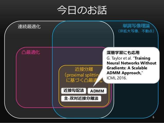 単調写像 - Monotonic function - JapaneseClass.jp