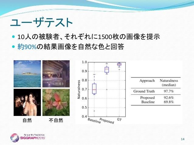 比較 入力画像 [Cheng+ '15] 提案手法大域特徴なし 15