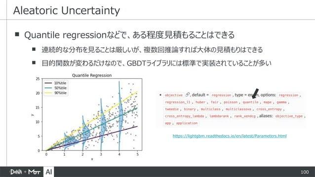 100 ▪ Quantile regressionなどで、ある程度見積もることはできる ▪ 連続的な分布を見ることは厳しいが、複数回推論すれば大体の見積もりはできる ▪ 目的関数が変わるだけなので、GBDTライブラリには標準で実装されていること...