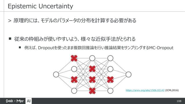 108 > 原理的には、モデルのパラメータの分布を計算する必要がある ▪ 従来の枠組みが使いやすいよう、様々な近似手法がとられる ▪ 例えば、Dropoutを使ったまま複数回推論を行い推論結果をサンプリングするMC-Dropout Episte...