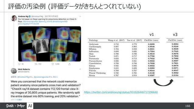 166 評価の汚染例 (評価データがきちんとつくれていない) v1 v3 https://twitter.com/andrewyng/status/931026446717296640