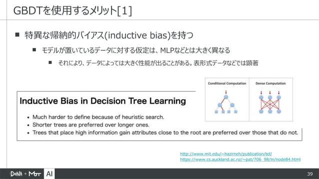 39 ▪ 特異な帰納的バイアス(inductive bias)を持つ ▪ モデルが置いているデータに対する仮定は、MLPなどとは大きく異なる ▪ それにより、データによっては大きく性能が出ることがある。表形式データなどでは顕著 GBDTを使用す...