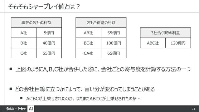 74 ▪ 上図のようにA,B,C社が合併した際に、会社ごとの寄与度を計算する方法の一つ ▪ どの会社目線に立つかによって、言い分が変わってしまうことがある ▪ AにBCが上乗せされたのか、はたまたABにCが上乗せされたのか… そもそもシャープレ...