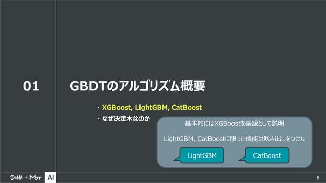 8 01 GBDTのアルゴリズム概要 ・ XGBoost, LightGBM, CatBoost ・ なぜ決定木なのか 基本的にはXGBoostを基盤として説明 LightGBM, CatBoostに限った機能は吹き出しをつけた LightGB...
