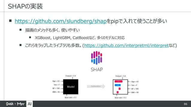 86 SHAPの実装 ▪ https://github.com/slundberg/shapをpipで入れて使うことが多い ▪ 描画のメソッドも多く、使いやすい ▪ XGBoost, LightGBM, CatBoostなど、多くのモデルに対応...