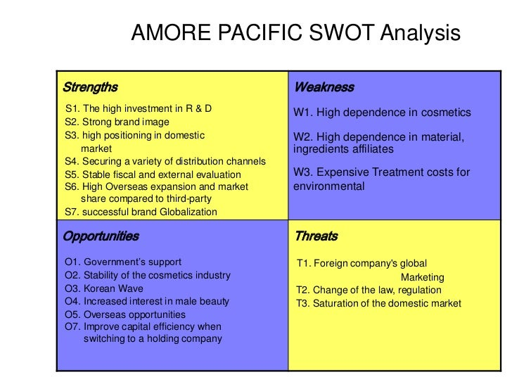 cathay pacific swot analysis This blog is designed to help phd, mba, business management, marketing, hr, finance, operations, strategic management students in writing their.