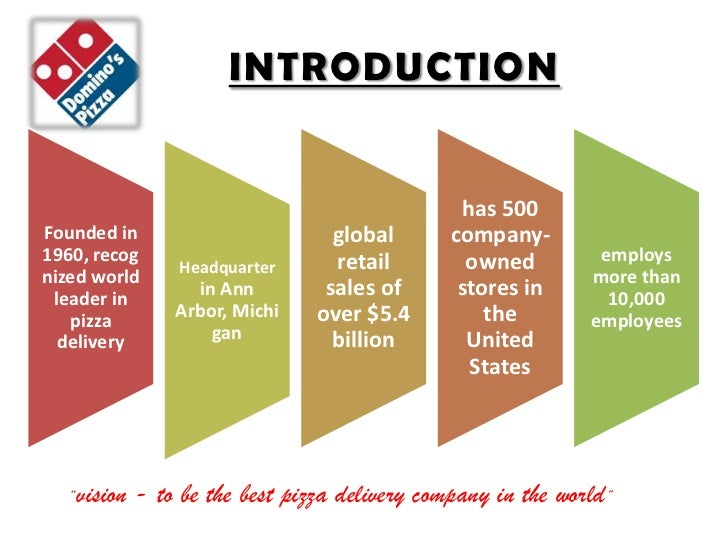 domino essay S – even after 54 years domino's greatest strength has been sticking to its  original values, the very ones that have made it a top company since its founding: .