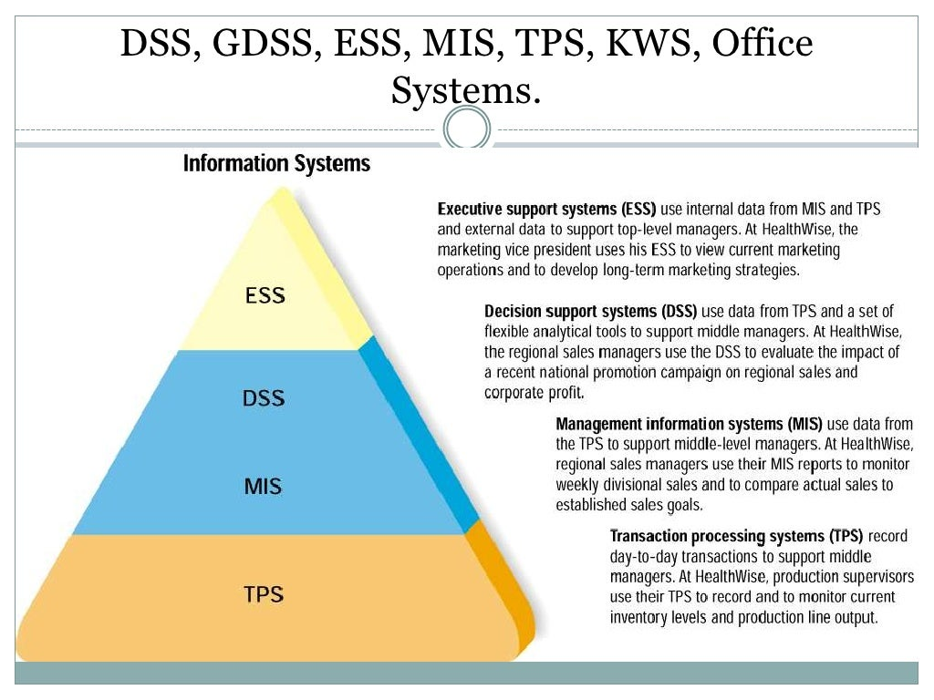 level of management information system Management information systems information systems are made up three high-level strategic mis is the application of information management in the overall.
