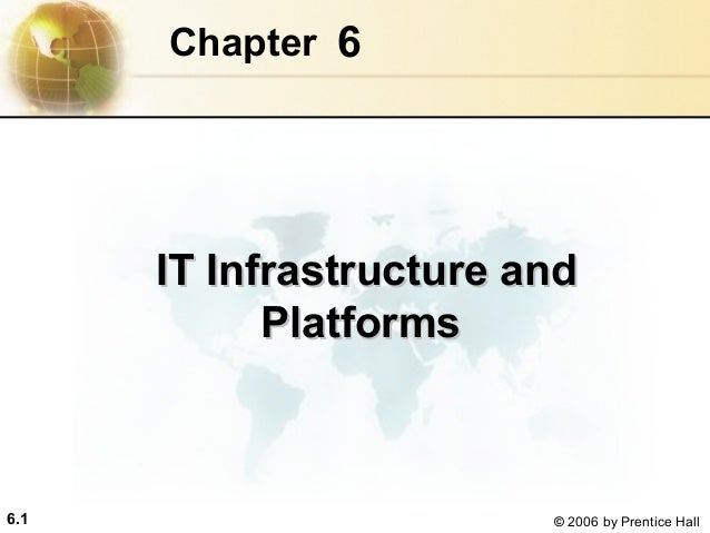 6.1 © 2006 by Prentice Hall6ChapterIT Infrastructure andIT Infrastructure andPlatformsPlatforms