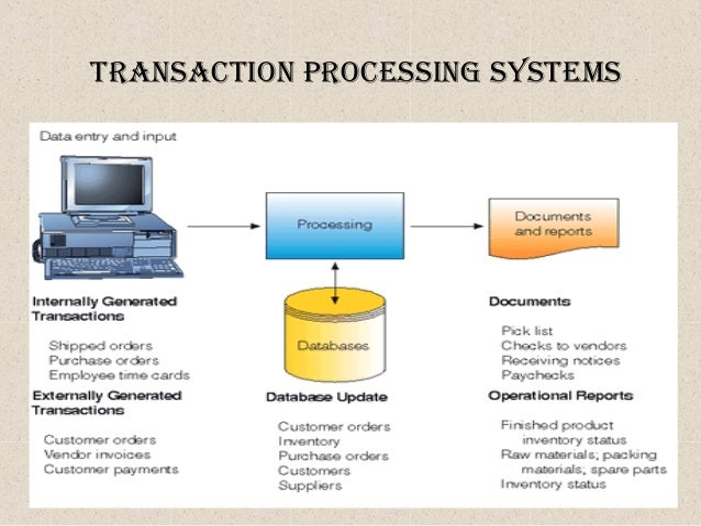 transactional processing systems at toyota Transaction process system tps definition - a transaction process system (tps) is an information processing system for business transactions involving the.