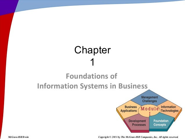 Foundations of Information Systems in Business Chapter 1 McGraw-Hill/Irwin Copyright © 2011 by The McGraw-Hill Companies, ...