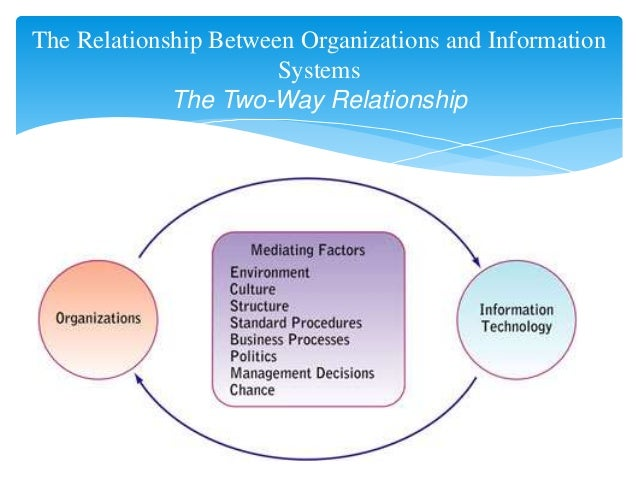 knowledge management organization behavioral approach Collaborative knowledge management, social networks, and o'dell et al (1998) propose a particular approach to knowledge management that is based a structure and culture model of organizational behavior variability reduction presented at 1997 annual meeting of the academy.