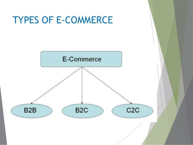 E Comerce Types And Example At Bangladesh E Comerce Site