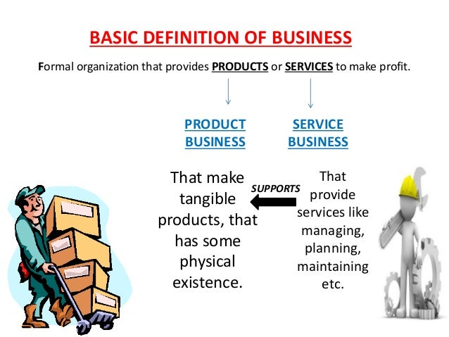 BASIC BUSINESS FUNCTIONS & FIRM HIERARCHY