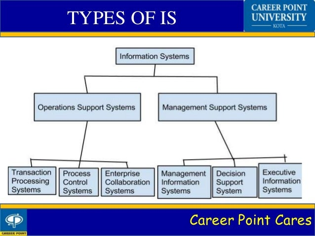 management information system in cocacola company Management control system at the coca-cola company transcript of management control system at the coca-cola company presented to: prof padmavati management control systems full transcript popular presentations see more popular or the latest prezis.