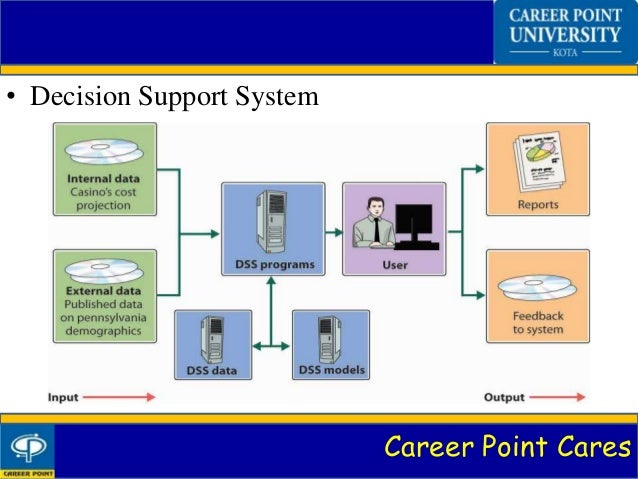Casino decision support system gambling and morality