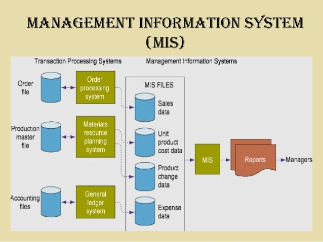 mis laudon Free essay: chapter 5 foundations of business intelligence: database and information management student learning objectives 1 how does a relational database.