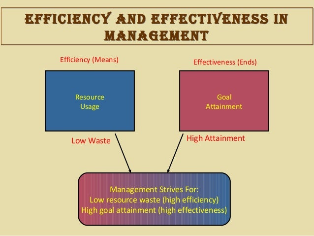 efficiency and effectiveness in management Yes both efficiency and effectiveness are important to the organization as it is already mentioned efficiency means attaining both efficiency and effectiveness are vital components of the management of any construction discussion question 2 : efficiency and effectivene.