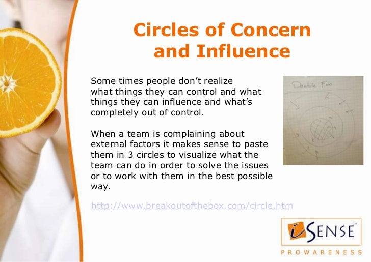 Circles of Concern           and InfluenceSome times people don't realizewhat things they can control and whatthings they ...