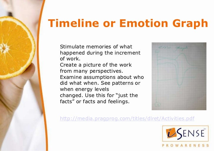 Timeline or Emotion Graph Stimulate memories of what happened during the increment of work. Create a picture of the work f...