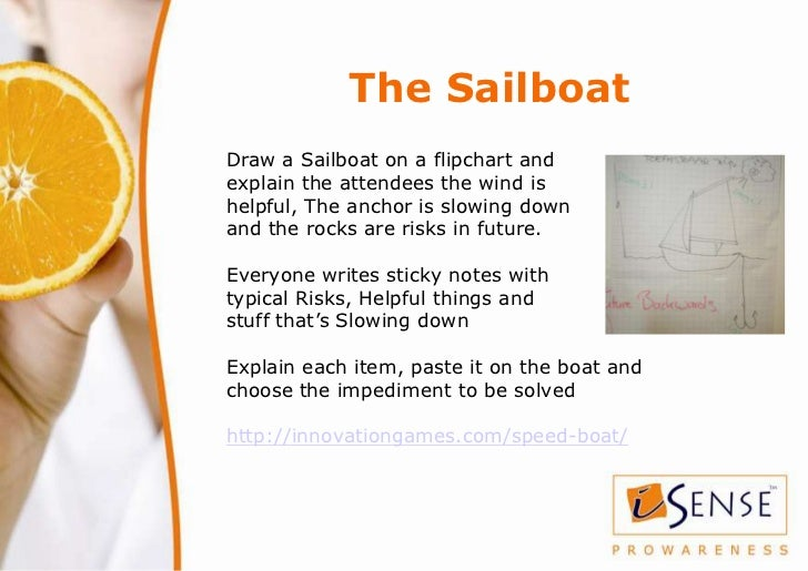 The SailboatDraw a Sailboat on a flipchart andexplain the attendees the wind ishelpful, The anchor is slowing downand the ...