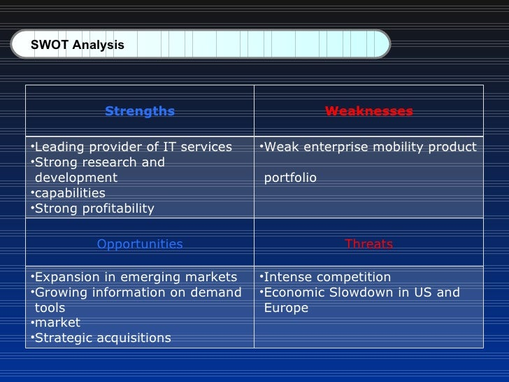 emerging business opportunities at ibm a analysis Building a better skunk works  adkins was a guinea pig for developing what ibm calls emerging-business opportunities, or ebos the mission is to find areas that are entirely new to ibm.