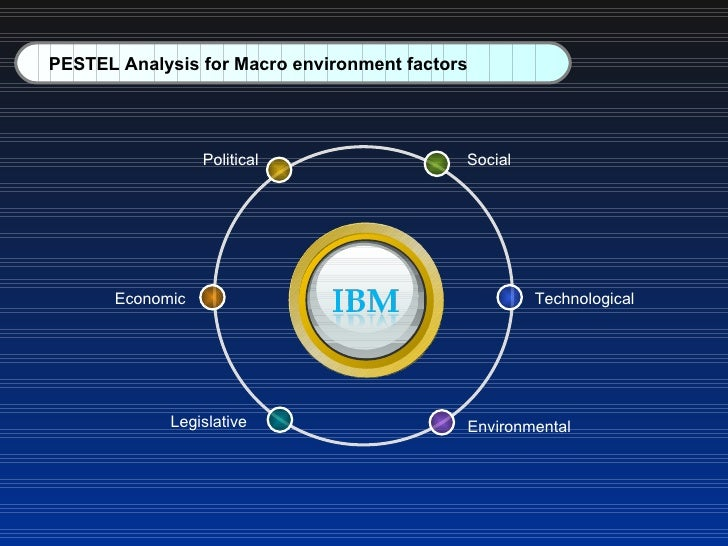 ibm swot and pestel Ibm swot analysis (strengths, weaknesses, opportunities, threats), internal/ external factors are in this information technology case study, recommendations this external factor is based on the trend of technological integration in industries and markets (read: pestel/pestle analysis of ibm.