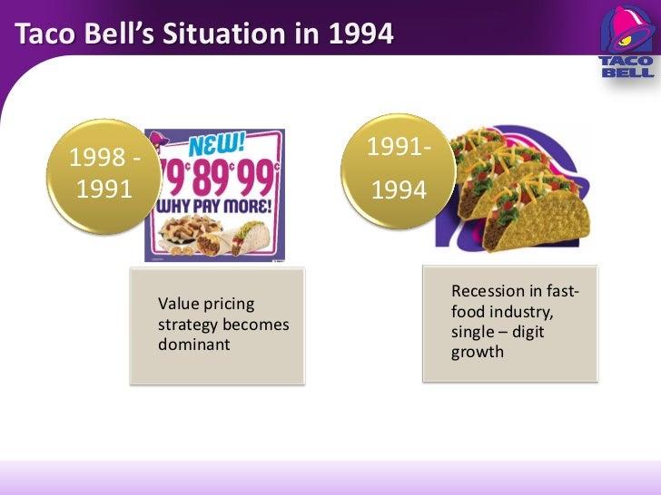 Food Industry Jobs