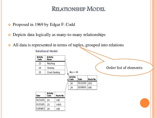 database models and legacy systems A comparison of the relational database model and the associative database model volume x, no 1, 2009 210 issues in information systems and modification anomalies [14 the relational data.