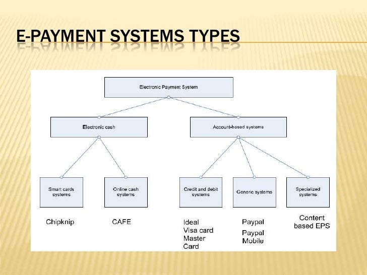 research paper on electronic payment systems Technical paper search electronic payment systems and telephone order to electronic commerce over this article reviews the state of the art in payment.
