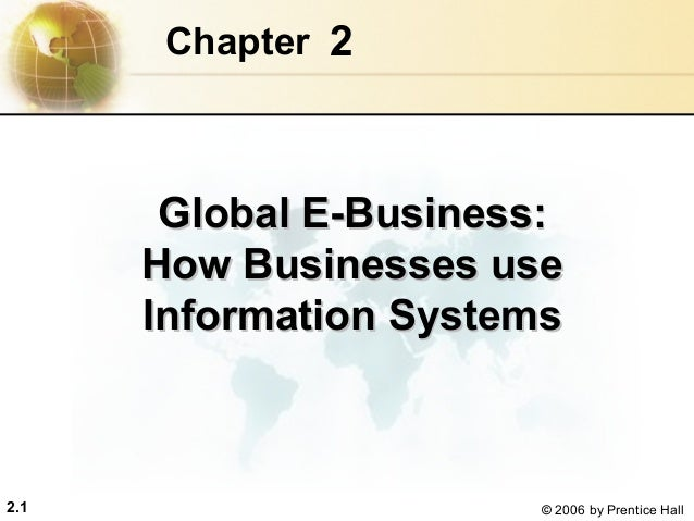 Chapter 2  Global E-Business: How Businesses use Information Systems  2.1  © 2006 by Prentice Hall