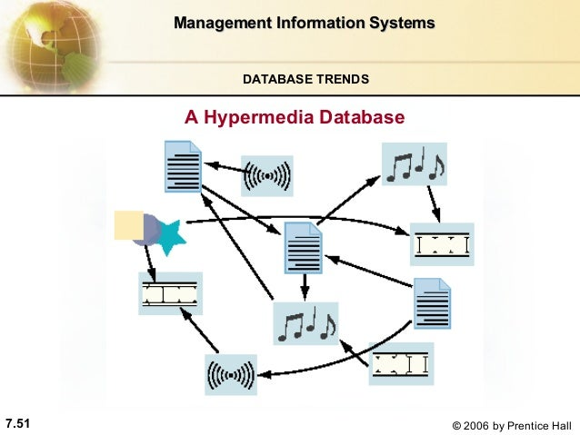 hypermedia database Information about hypermedia in the audioenglishorg dictionary,  (a database management system designed to manage an object-oriented database).