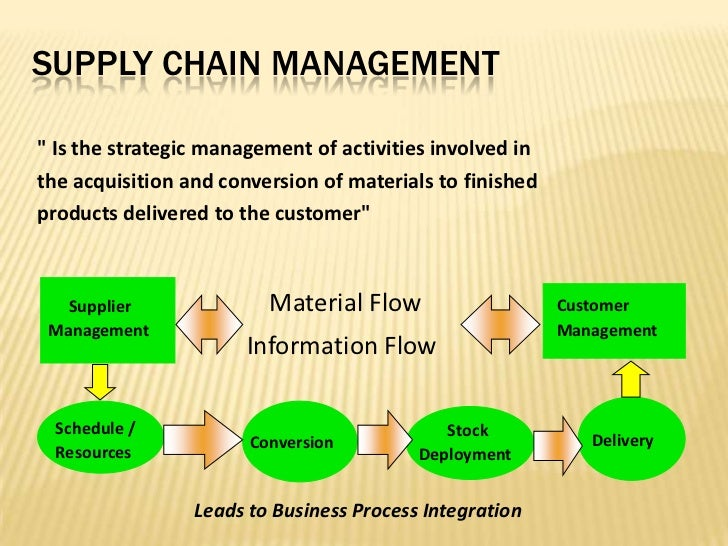 strategic alliances in integrated supply chain management Strategic alliances and partnerships to create synergy resultant from the integration of business functions and activities, a growing number of firms have made a conscious effort to forge strategic alliances (or partnerships) with other firms.