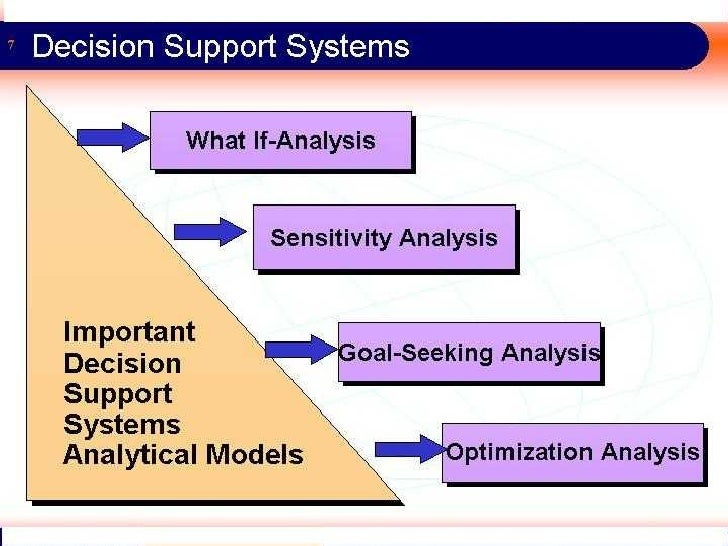 Group Decision System 82
