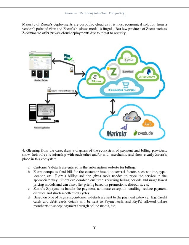 zuora inc venturing into cloud computing case study View essay - zuora casedocx from mis 6363 at university of texas at dallas, richardson zuora case study mis 6363 -cloud computing aritra biswas axb171230@utdallasedu zuora, inc: venturing into.