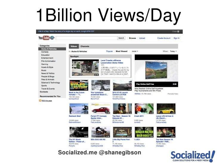 1Billion Views/Day<br />