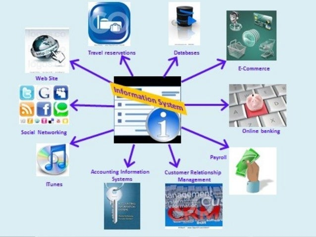 a management information system mis converting data from internal and external sources into informat Management information system implementation challenges management information system (mis) this study were a case study of fenix system, collecting data by.