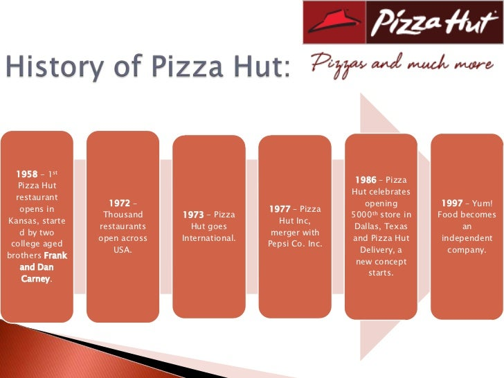 pizza hut yum 2 essay Pizza hut  yum brands, inc, based in louisville, ky, is the world's largest restaurant company in terms of system units with more than 39,000 restaurants in more than 125 countries and territories and 14 million associates.