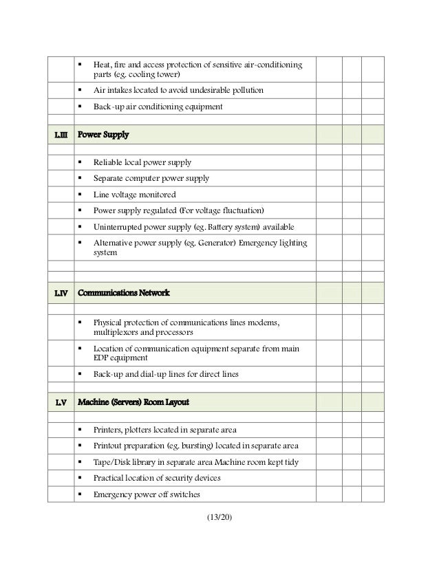 Audit Checklist For Information Systems