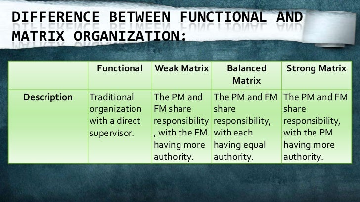 compare and contrast functional versus matrix organizational structure Employees in the matrix have two bosses their functional about organizational structure 106) compare and contrast the three common organizational.