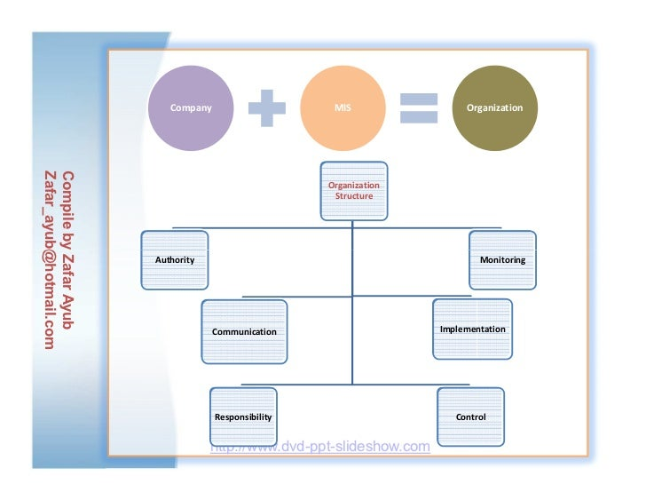 approach to mis Approaches to psychology behaviourism aidan sammons psychlotronorguk the behaviourist approach: the basics what assumptions do behaviourists make.