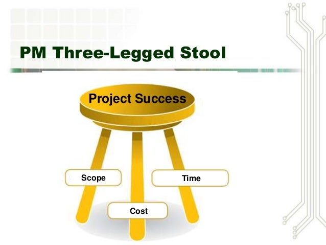 Mis Business Process Modeling Bpmn