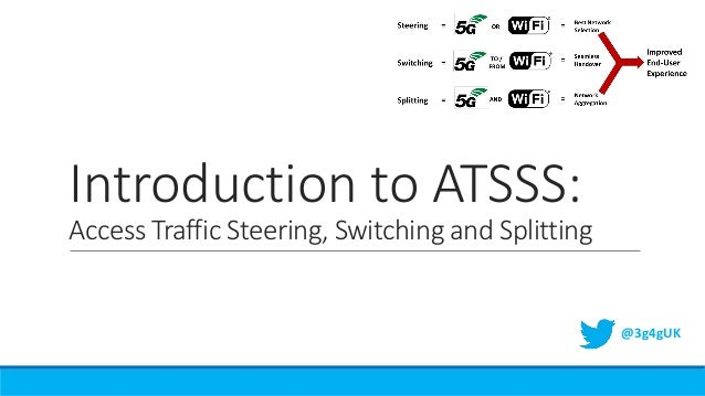 Introduction to ATSSS: Access Traffic Steering, Switching and Splitting @3g4gUK