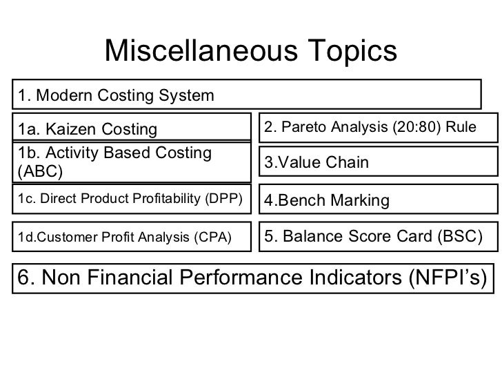 Miscellaneous Topics 1b. Activity Based Costing (ABC) 1c. Direct Product Profitability (DPP) 1d.Customer Profit Analysis (...