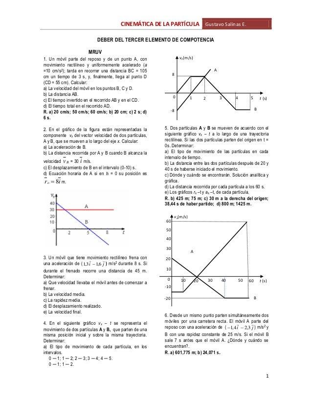 CINEMÁTICA DE LA PARTÍCULA Gustavo Salinas E. 1 60 50 B A 40 30 2010 30 40 50 60 -20 -10 20 10 0 t (s) vx(m/s) B A 21 3 4 ...