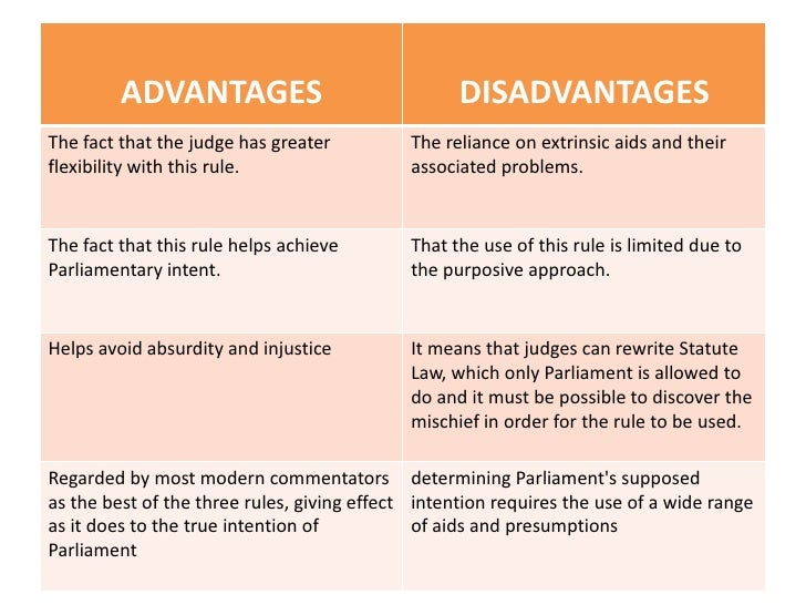 "purposive rule The ""purposive"" approach to statutory interpretation: what contextual and purposive the court noted that the purposive approach to statutory."