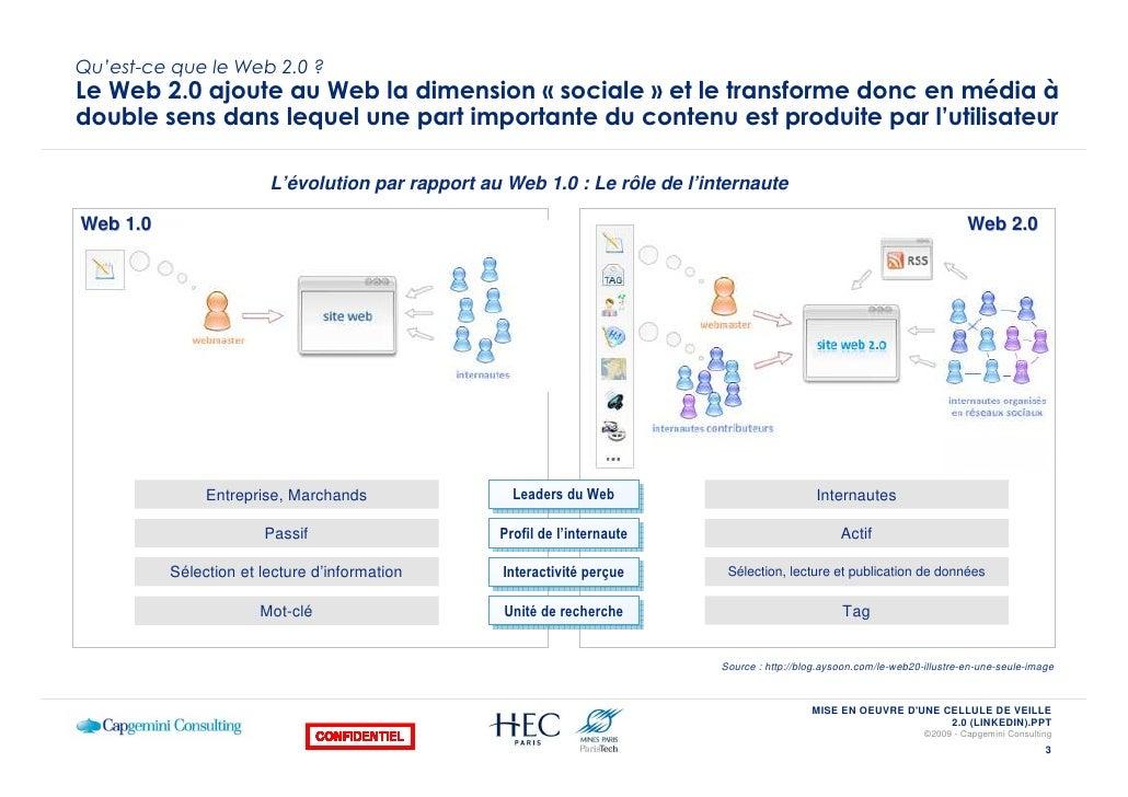 Qu'est-ce que le Web 2.0 ? Le Web 2.0 ajoute au Web la dimension « sociale » et le transforme donc en média à double sens ...