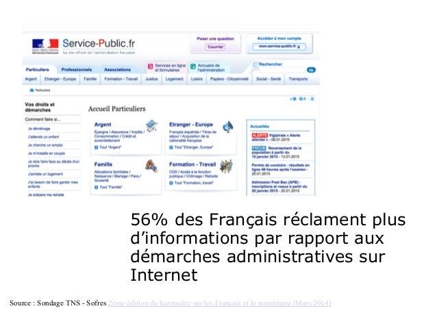 56% des Français réclament plus d'informations par rapport aux démarches administratives sur Internet Source : Sondage TNS...