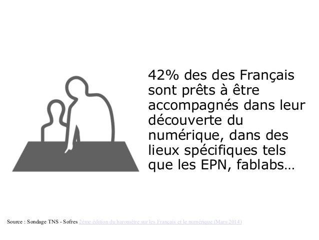 42% des des Français sont prêts à être accompagnés dans leur découverte du numérique, dans des lieux spécifiques tels que ...